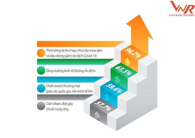 3 chiến lược của doanh nghiệp để tiếp cận dòng vốn FDI ảnh 2