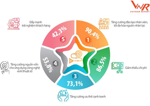 3 chiến lược của doanh nghiệp để tiếp cận dòng vốn FDI ảnh 4