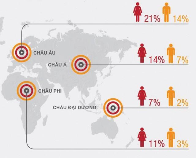 Gọi vốn hạt giống từ cộng đồng: Phụ nữ thành công hơn nam giới ảnh 1