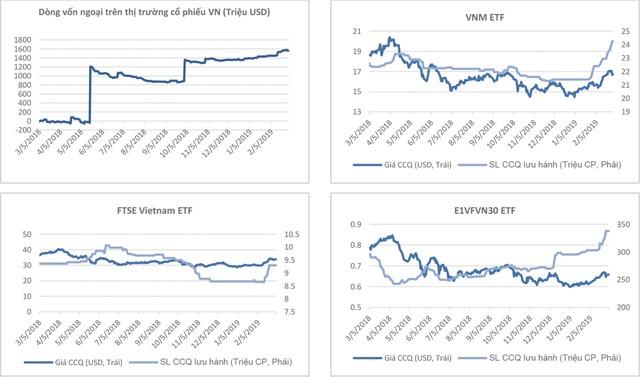 Dòng tiền lớn đang đổ vào thị trường ảnh 1