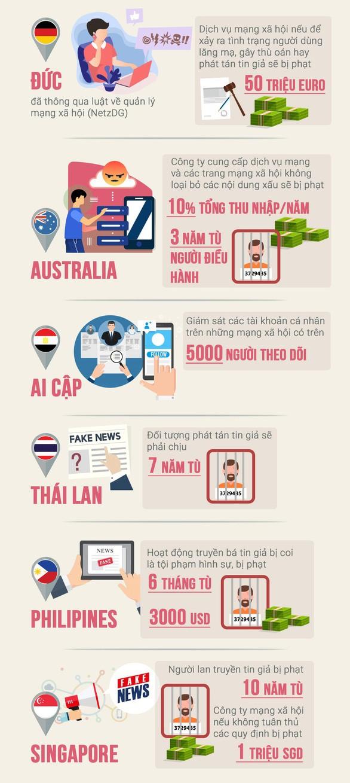Truyền thông xã hội đối với ổn định chính trị, xã hội ở Việt Nam ảnh 2