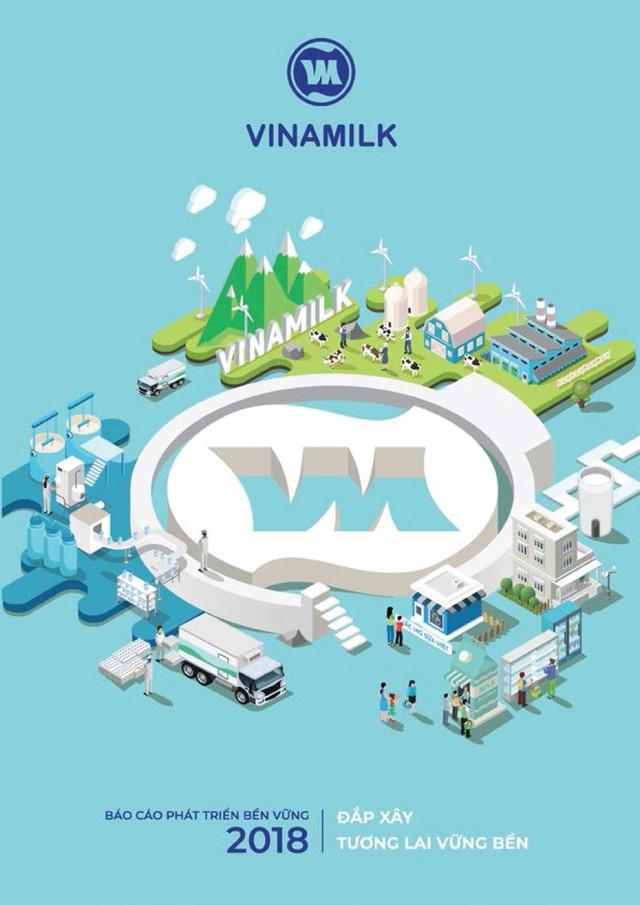 Chiến lược phát triển bền vững giúp Vinamilk tiến xa trên bản đồ sữa thế giới ảnh 1
