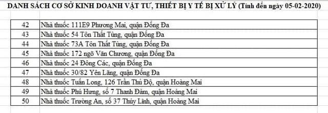 """5 ngày, Công an Hà Nội xử lý 50 cơ sở """"đội giá"""" khẩu trang ảnh 3"""