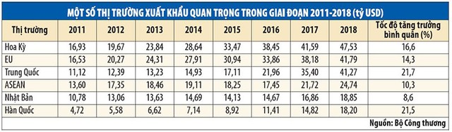 Thị trường EU cần gì, doanh nghiệp Việt bán gì - Kỳ 1: EVFTA là một lợi thế, không phải cây đũa thần ảnh 1