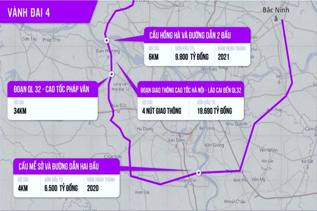 Đã có đầu mối nghiên cứu Dự án xây dựng vành đai 4, vùng Thủ đô Hà Nội ảnh 1