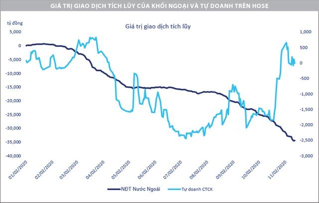 Thị trường chứng khoán: Mở ra nhịp tăng mới ảnh 1