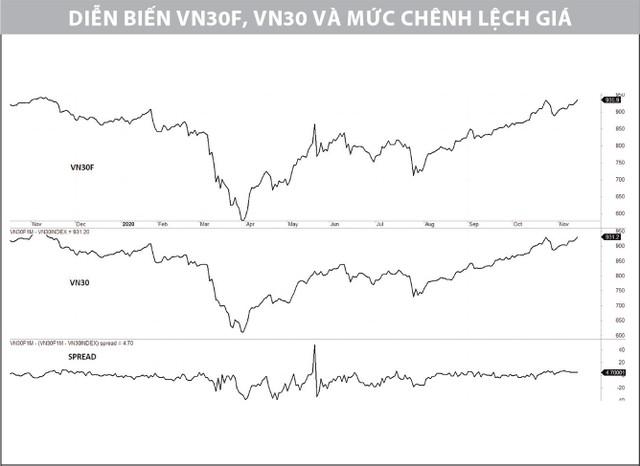 Thị trường chứng khoán: Mở ra nhịp tăng mới ảnh 2