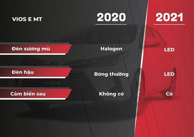 Toyota Vios 2021: Cải tiến thiết kế, thêm phiên bản thể thao ảnh 3