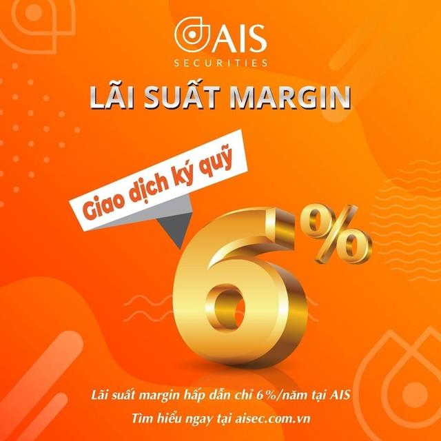 Sử dụng margin hiệu quả trong đầu tư chứng khoán ảnh 1