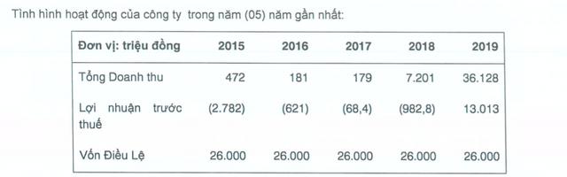Sắp có thêm quỹ ETF VN30 do Mirae Asset quản lý ảnh 1