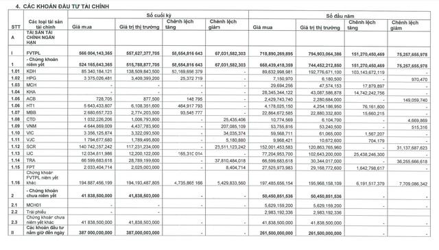 Chứng khoán Bản Việt (VCI): Đến cuối tháng 9, tự doanh đã bán mạnh cổ phiếu ngân hàng ảnh 1