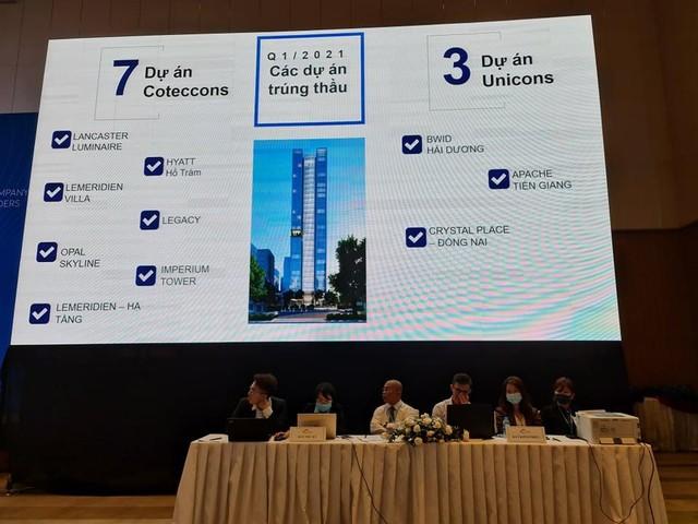 ĐHCĐ Coteccons (CTD): Bầu thêm 3 ứng viên mới trong HĐQT, tăng giá trị phát hành trái phiếu lên 1.000 tỷ đồng, tham gia năng lượng tái tạo ảnh 4