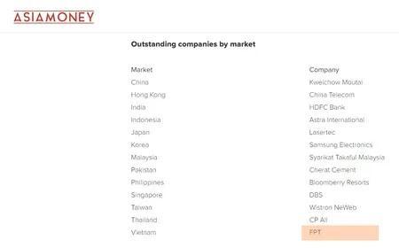 FPT được AsiaMoney vinh danh công ty nổi bật nhất tại Việt Nam 2021 ảnh 1