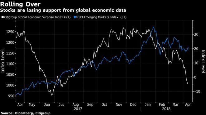 Morgan Stanley từ bỏ dự báo chứng khoán châu Á tăng trưởng ảnh 1