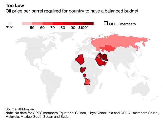 """Giá dầu rơi tạo """"vụ nổ"""" còn lớn hơn chiến tranh thương mại ảnh 1"""