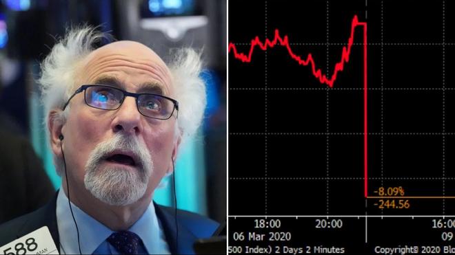 Nét tương đồng không thú vị của khủng hoảng tài chính 2008 với ngày hôm nay