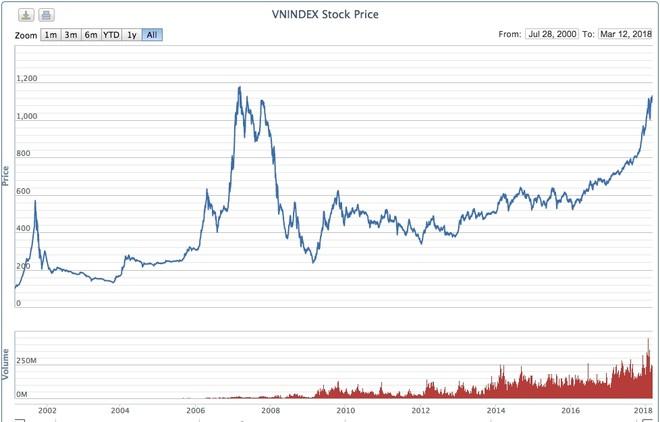 Nét tương đồng không thú vị của khủng hoảng tài chính 2008 với ngày hôm nay ảnh 4