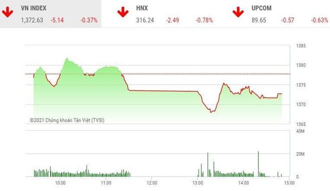 Giao dịch chứng khoán chiều 21/6: Sóng lớn cổ phiếu vừa và nhỏ