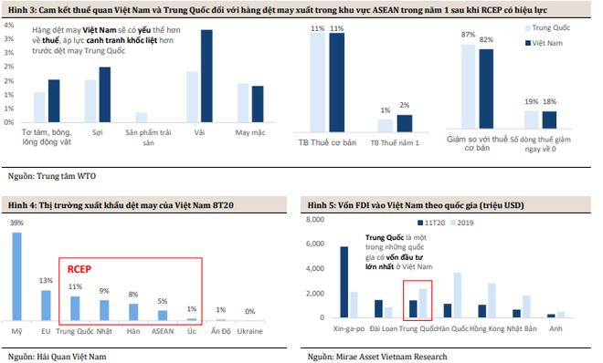 Doanh nghiệp dệt may rộng đường tăng trưởng ở thị trường ASEAN ảnh 1