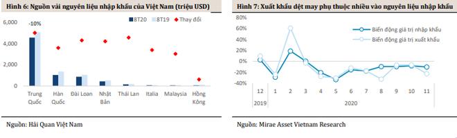 Doanh nghiệp dệt may rộng đường tăng trưởng ở thị trường ASEAN ảnh 2
