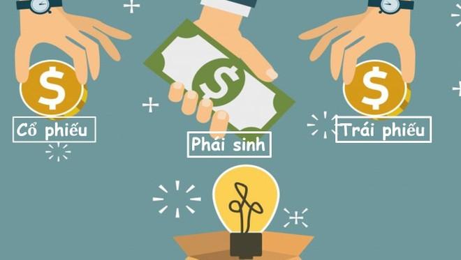 Sau vụ đầu tư Forex chui – đã đến lúc giao dịch hàng hóa kỳ hạn phải được minh bạch