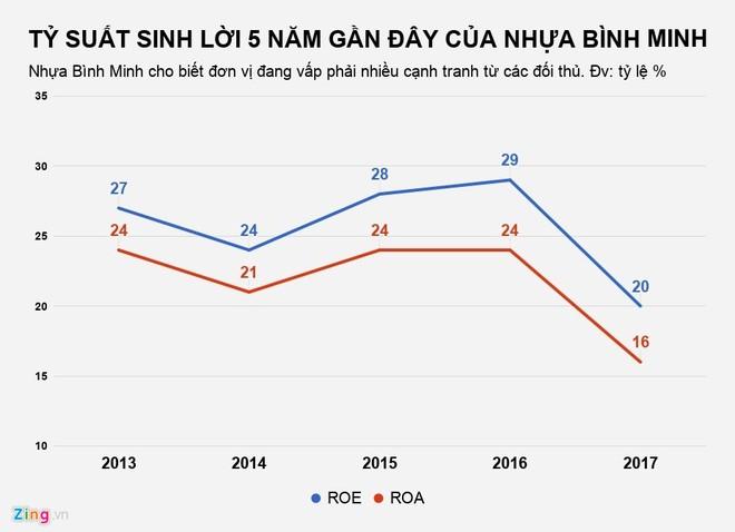 Bao nhiêu doanh nghiệp ở Việt Nam đã bị người Thái thâu tóm? ảnh 3