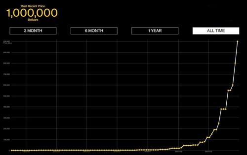 Cốc cà phê giá bạc triệu ở Venezuela ảnh 1