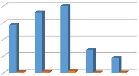 Xây dựng 1369 (C69): Giá tăng, rủi ro tăng ảnh 1