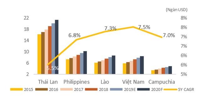 Dòng vốn chực chờ cơ hội M&A doanh nghiệp logistics ảnh 2