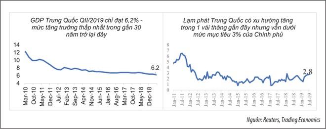 Cắt nghĩa việc Trung Quốc dịch chuyển chính sách tiền tệ ảnh 3