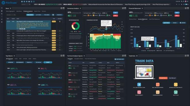 FiinTrade - Nền tảng phân tích dữ liệu chứng khoán toàn diện ảnh 1