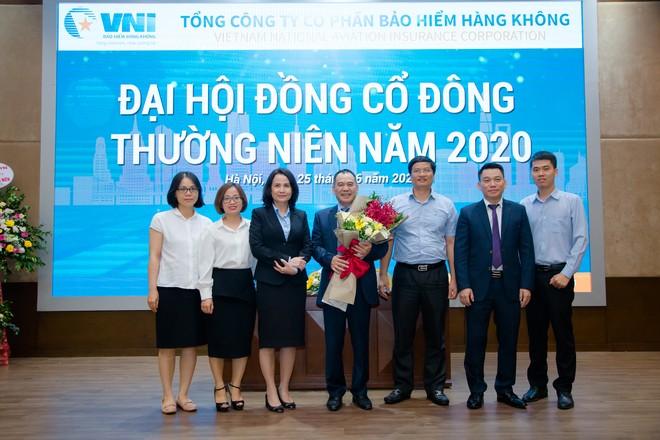 Đại hội đồng cổ đông thường niên 2020 – VNI tăng vốn điều lệ lên 1.000 tỷ đồng.