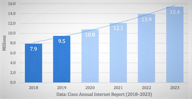 DDoS – Mục đích phía sau một cuộc tấn công ảnh 1
