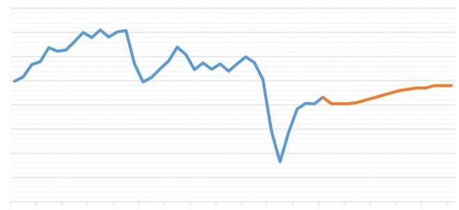 Cổ phiếu phân bón: Kỳ vọng sóng sau xô sóng trước ảnh 3