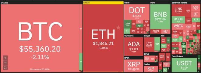 Giá Bitcoin hôm nay ngày 22/2: Giá Bitcoin điều chỉnh mạnh sau khi vượt mốc 58.000 USD ảnh 1