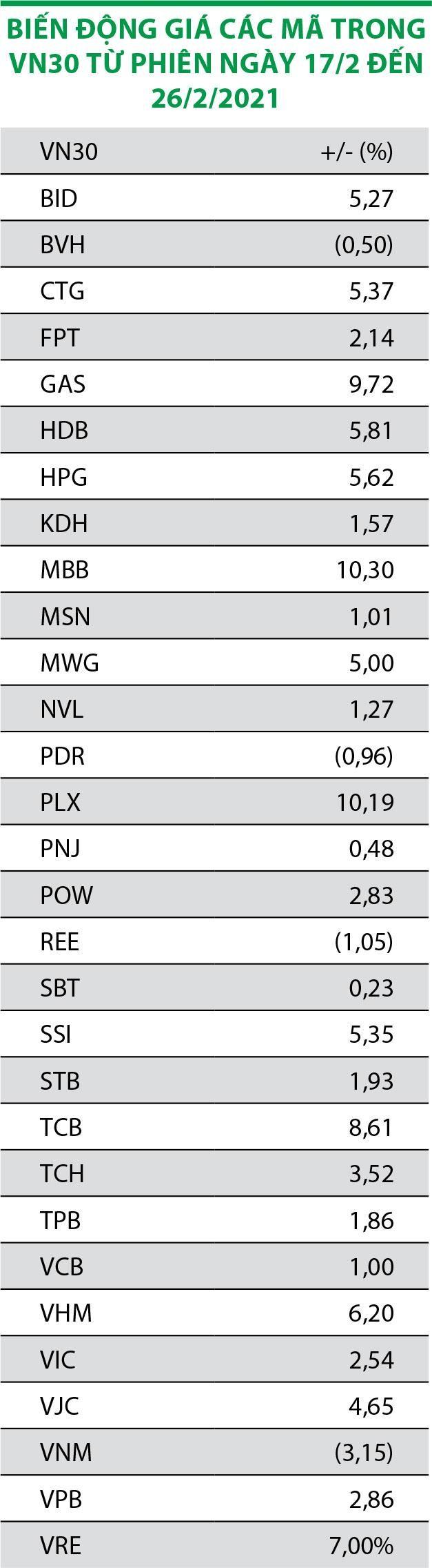 Chỉ báo VN-Index sẽ rất quan trọng trong tuần này ảnh 2