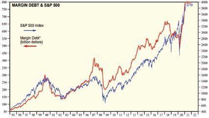 Công ty chứng khoán: Áp lực tăng vốn ảnh 1