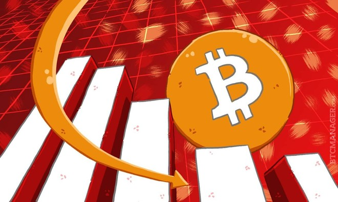 Giá Bitcoin hôm nay ngày 17/6: Thị trường đỏ lửa sau quyết định của Fed