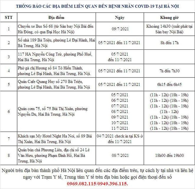[Diễn biến dịch Covid-19] Tối 24/7: Việt Nam ghi nhận thêm 3.950 ca dương tính mới với Covid-19 ở trong nước ảnh 48