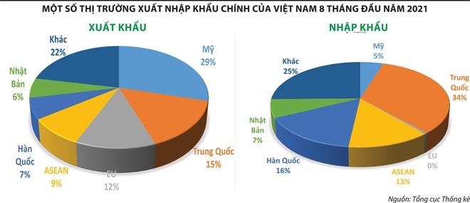 Trung Quốc vào CPTPP: Coi chừng sức ép cạnh tranh ảnh 1