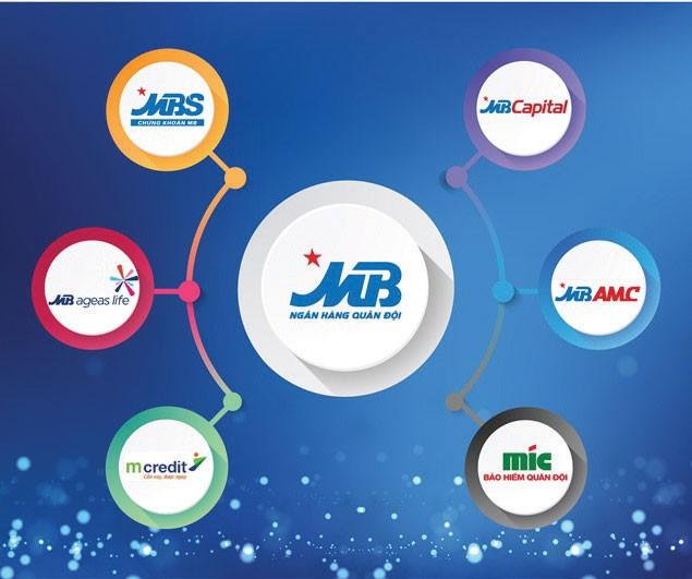 MB vững vàng với mô hình tập đoàn tài chính ảnh 1