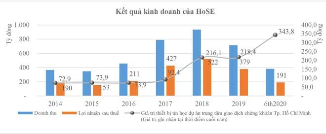 """Bó tay chuyện """"tắc đường"""" của thị trường chứng khoán Việt Nam ảnh 1"""