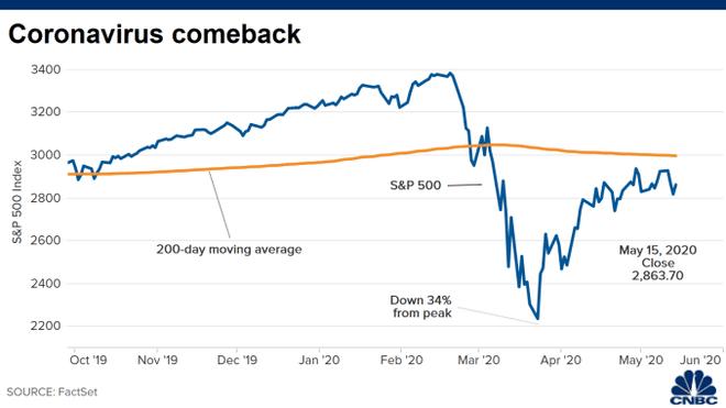 Thị trường tăng điểm nhưng liệu tâm lý lạc quan có áp đảo? ảnh 1