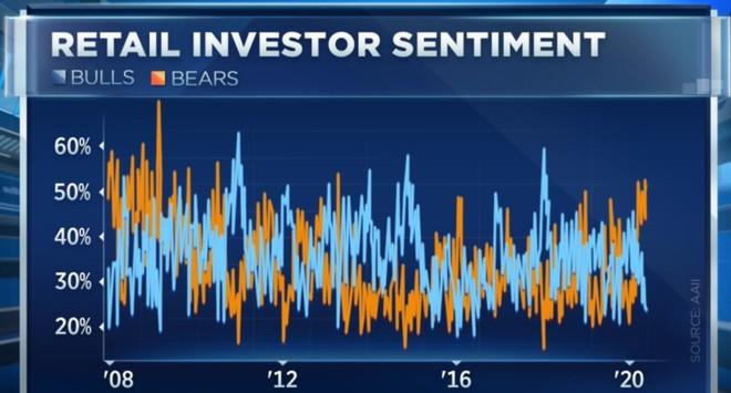 Thị trường tăng điểm nhưng liệu tâm lý lạc quan có áp đảo? ảnh 2