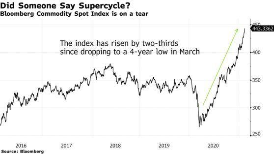 Giá hàng hóa đạt mức cao nhất kể từ năm 2013 trong bối cảnh lo ngại lạm phát ảnh 1