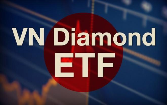 SSI Research ước tính Quỹ VFMVN Diamond ETF sẽ loại LPB và thêm mới OCB