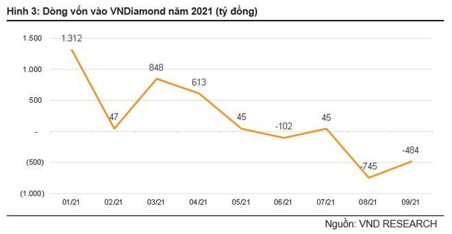 LPB có thể bị loại khỏi VNDiamond ảnh 2