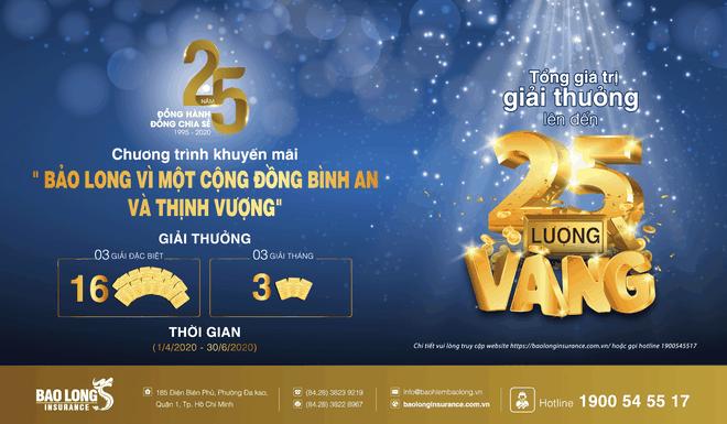 Bảo hiểm Bảo Long tri ân khách hàng với tổng giá trị giải thưởng lên đến 25 lượng vàng SJC
