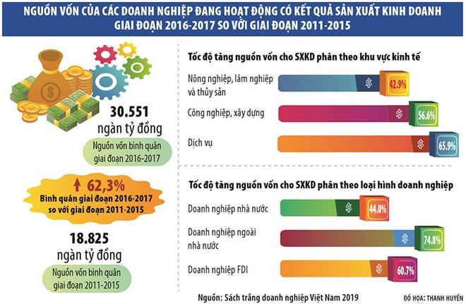 Doanh nghiệp Việt chọn con đường thịnh vượng cho đất nước ảnh 1