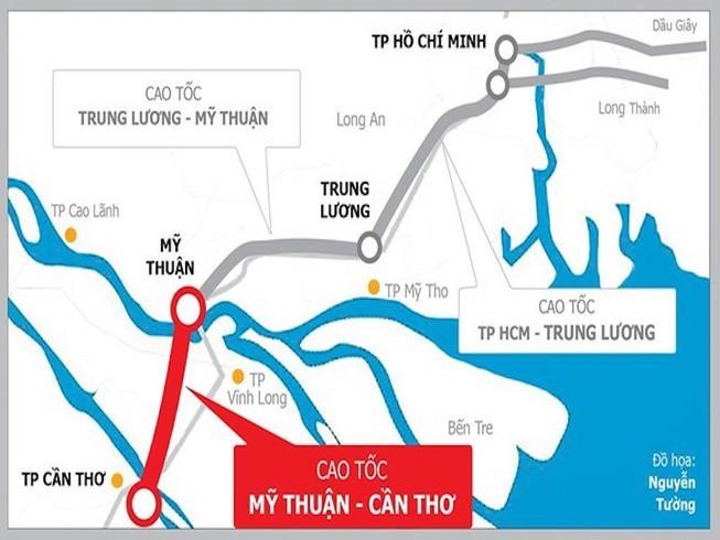 Dự án xây dựng đường cao tốc Mỹ Thuận - Cần Thơ, giai đoạn I có tổng chiều dài 23,6 km, mặt cắt ngang 4 làn xe, rộng 17 m có tổng mức đầu tư khoảng 4.700 tỷ đồng.